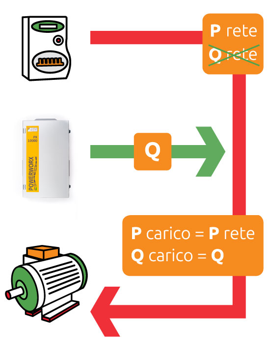 a-smart-solution-esempio-3-ok-vert